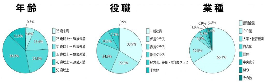2014.05.09_graph01