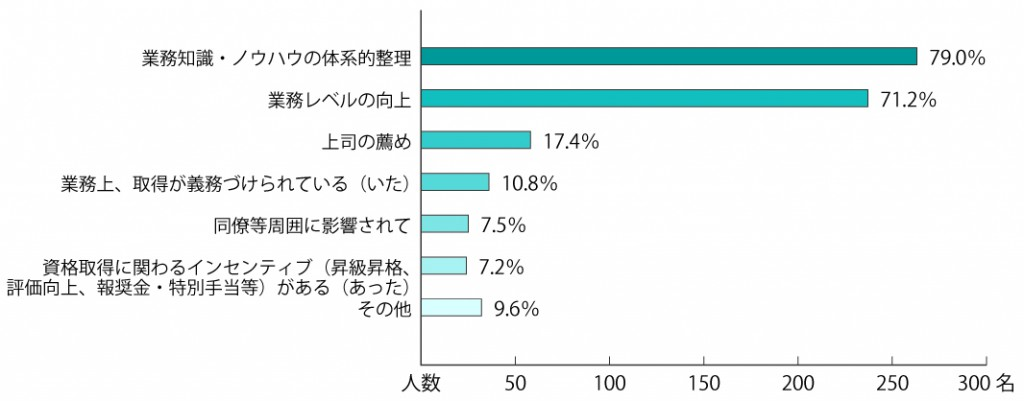 2014.05.09_graph02