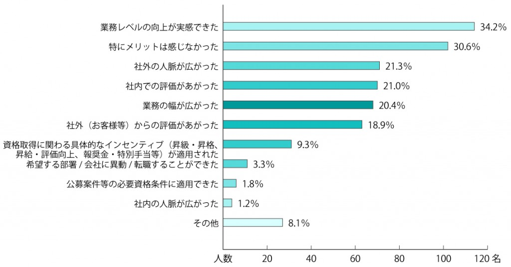 2014.05.09_graph03