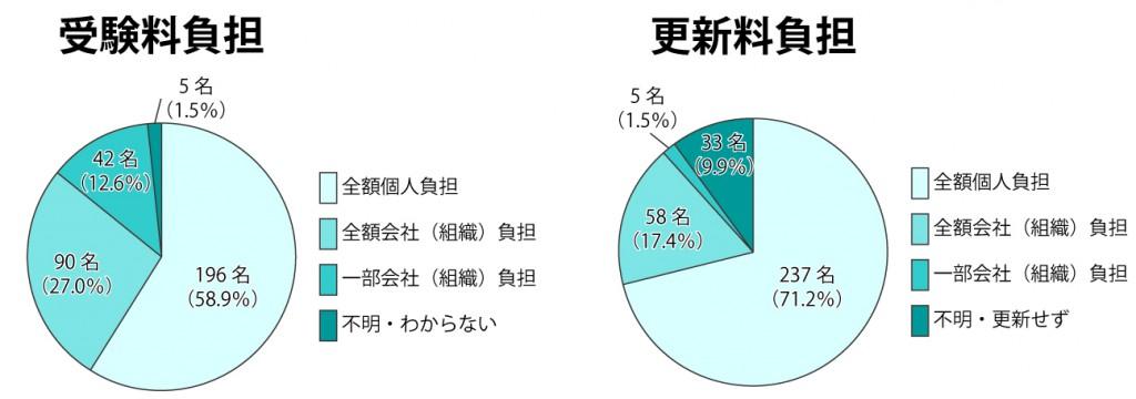 2014.05.09_graph04